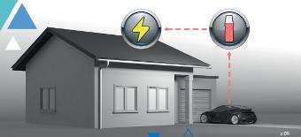 Urban Starc au service de l'efficacité énergétique des véhicules